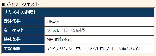 f:id:machikorokoro:20190620002912p:plain