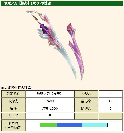 f:id:machikorokoro:20190703234804p:plain