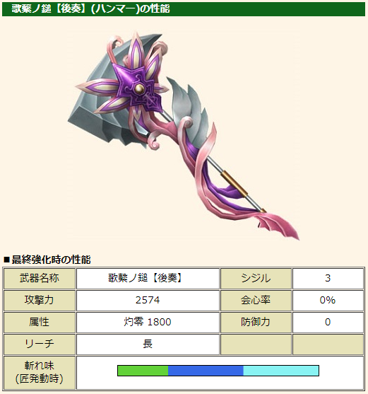 f:id:machikorokoro:20190703234838p:plain