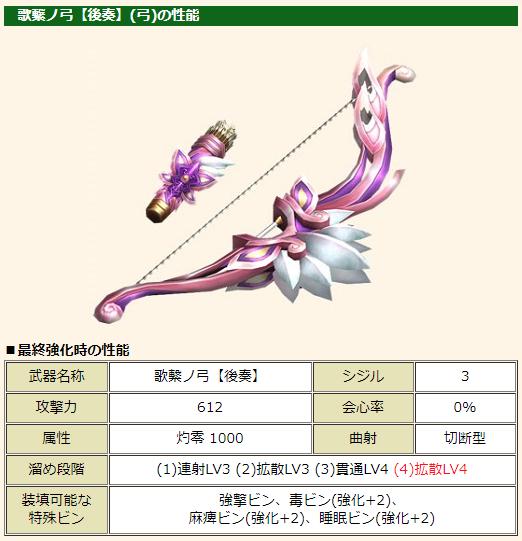 f:id:machikorokoro:20190703234928p:plain