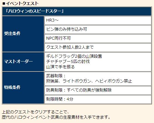 f:id:machikorokoro:20191026014334p:plain