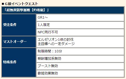 f:id:machikorokoro:20191031005610p:plain