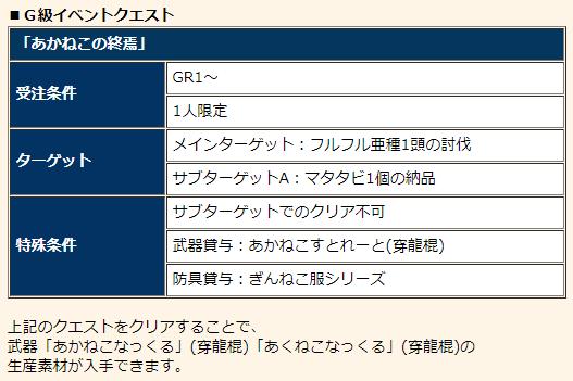 f:id:machikorokoro:20191107034128p:plain