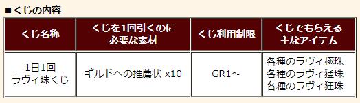 f:id:machikorokoro:20191115001425p:plain