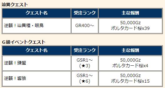 f:id:machikorokoro:20191115034953p:plain