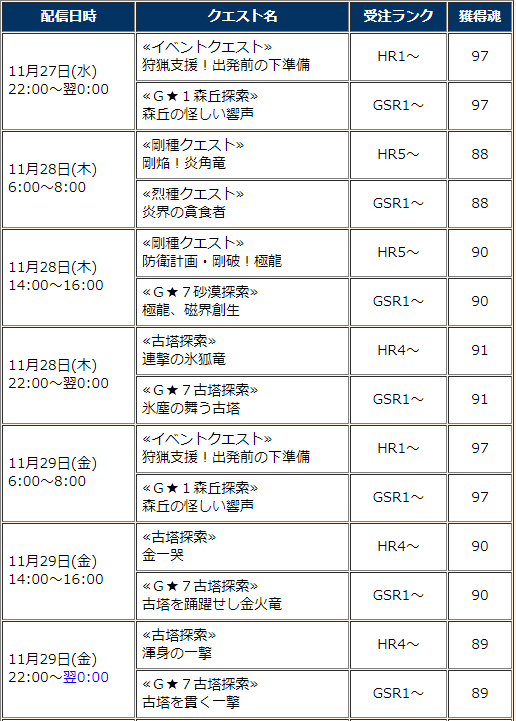 f:id:machikorokoro:20191122002844p:plain