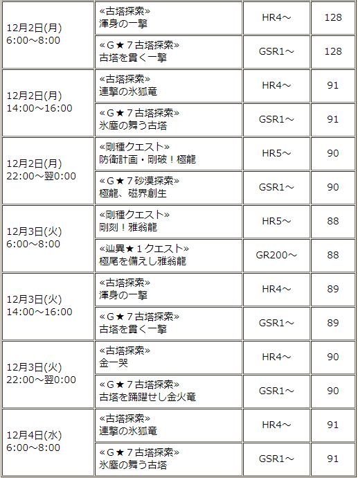f:id:machikorokoro:20191122003019p:plain