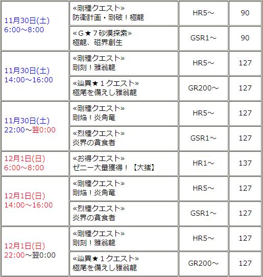 f:id:machikorokoro:20191122003449p:plain