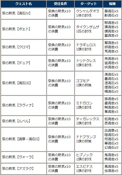 f:id:machikorokoro:20191122004437p:plain