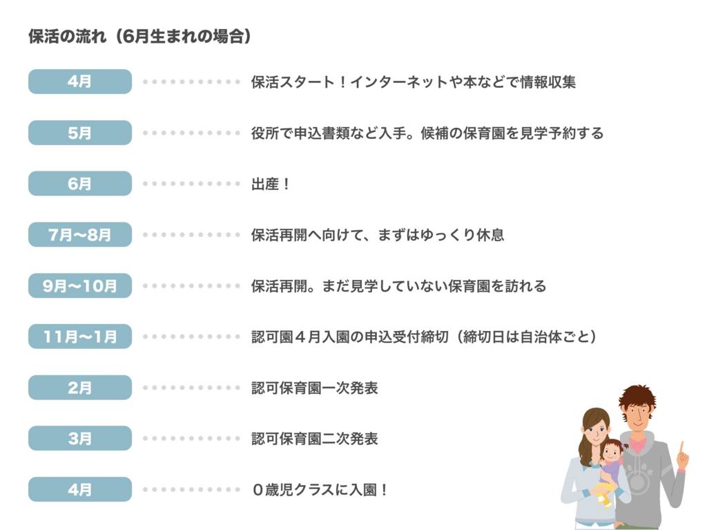 大田区で認可保育園に入りたいなら抑えておくべき「指数」の攻略法_8