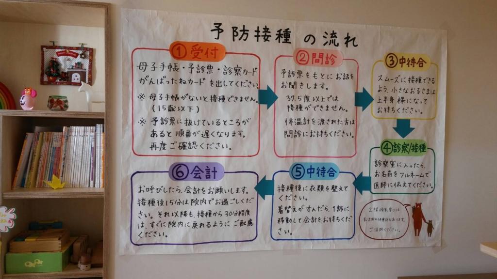 f:id:machinohokensitsu:20161208105840j:plain