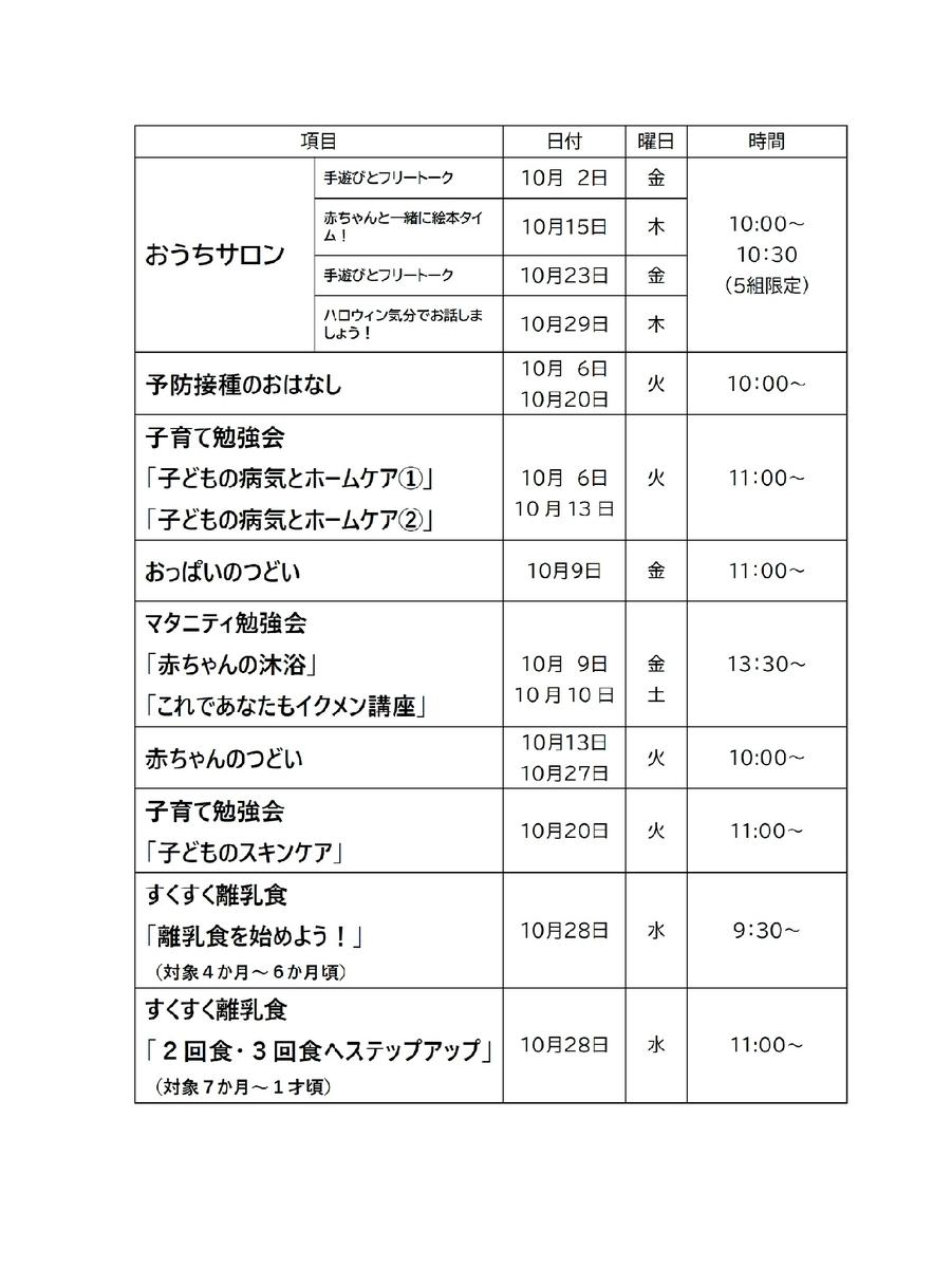 f:id:machinohokensitsu:20201001144222j:plain