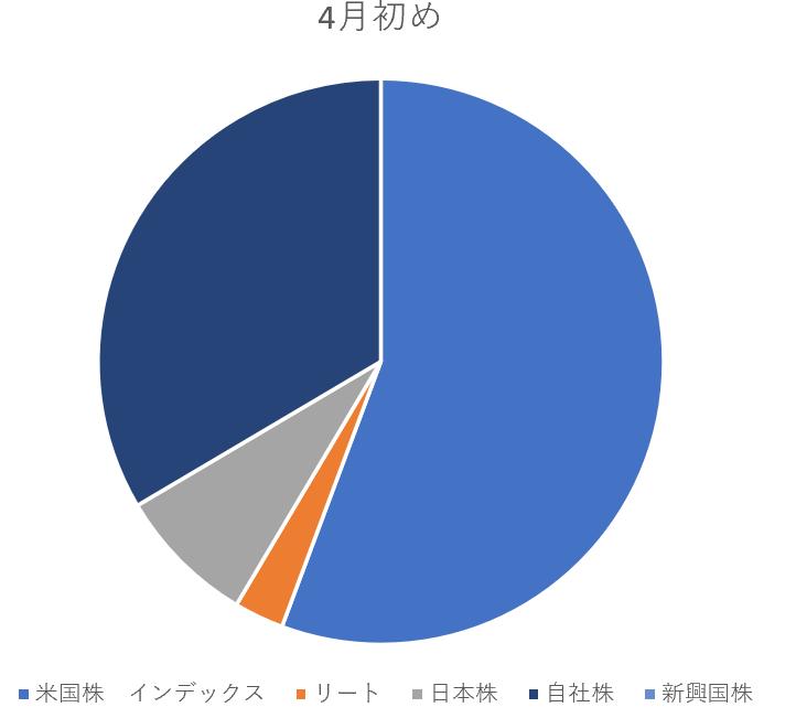 f:id:machipai:20200505014658p:plain