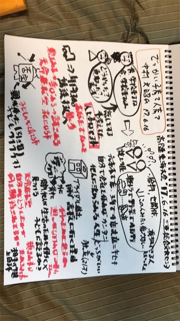 f:id:machu4946:20170616212823j:image