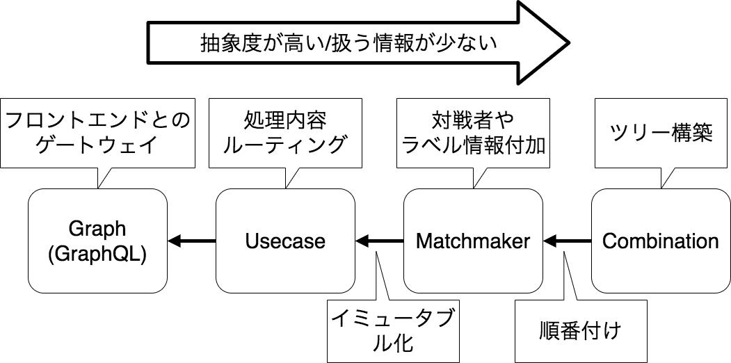f:id:mackee_w:20201207011611p:plain