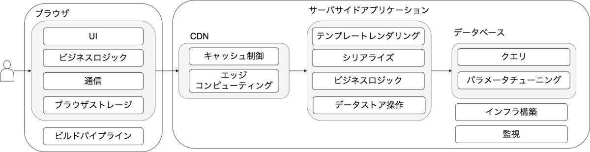 f:id:mackee_w:20210110173335p:plain