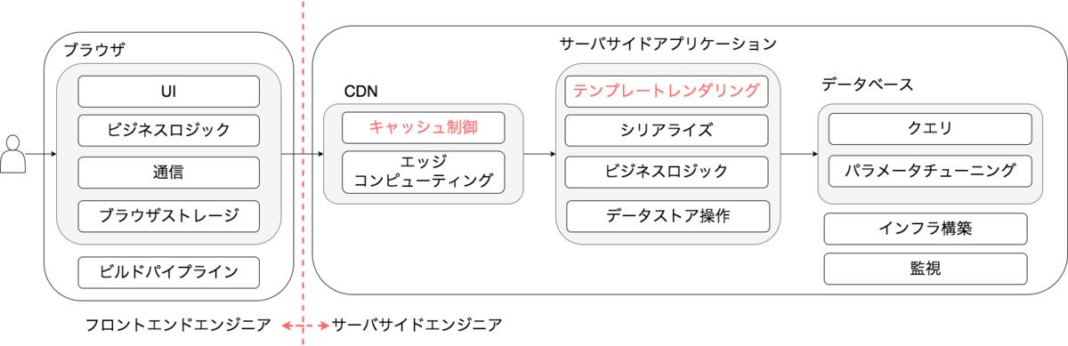 f:id:mackee_w:20210110174117p:plain