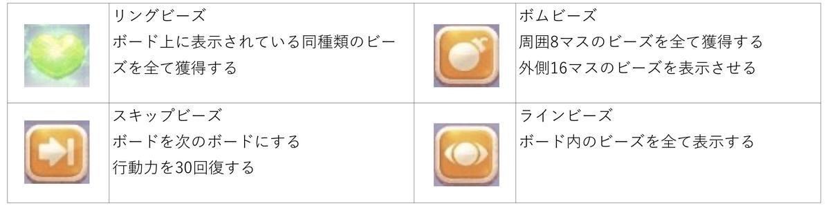 f:id:maco_shumi:20200305005258j:plain