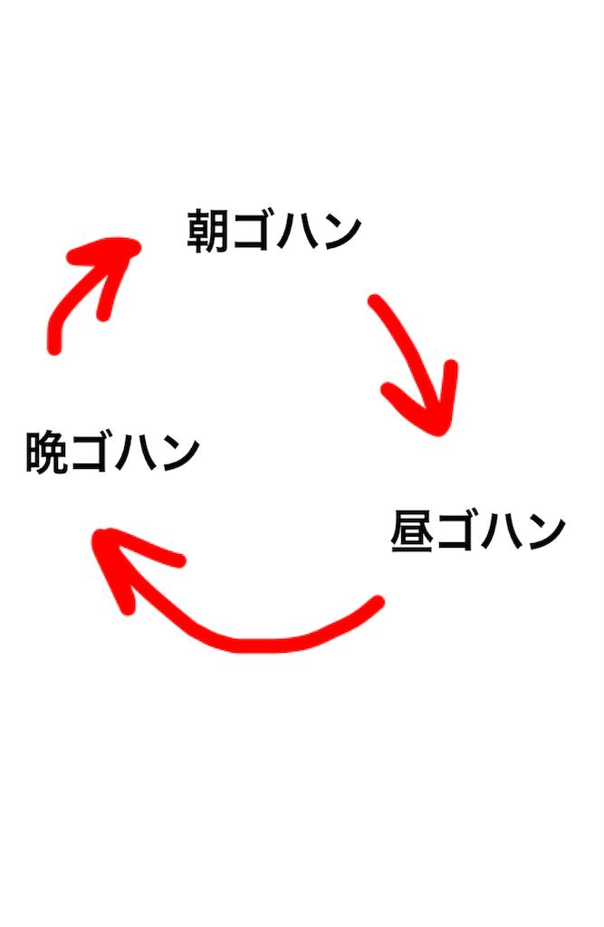 f:id:macsyouken:20180514205358p:image