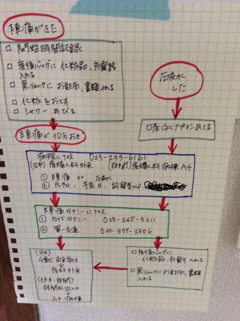 f:id:madamhitsuji:20180703075934j:plain