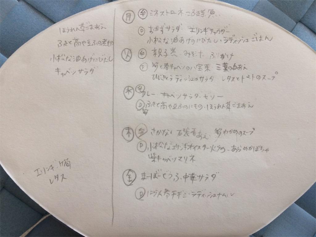 f:id:madeinryoko:20170507204420j:image