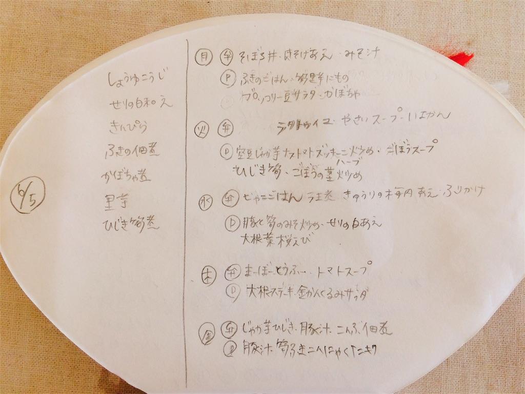 f:id:madeinryoko:20170604185811j:image
