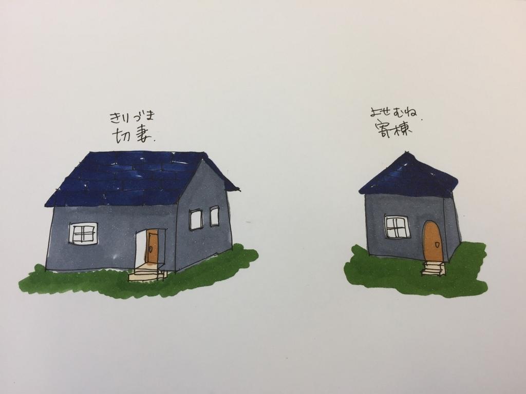 f:id:madokashiraishi:20171221140300j:plain