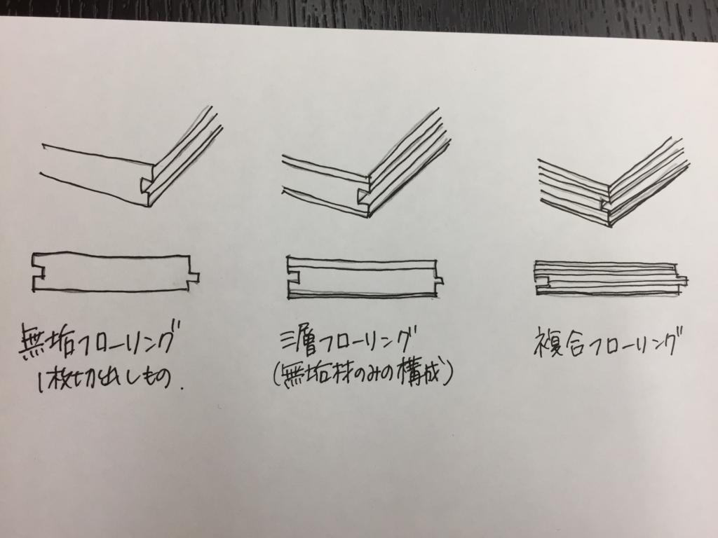 f:id:madokashiraishi:20180116011822j:plain