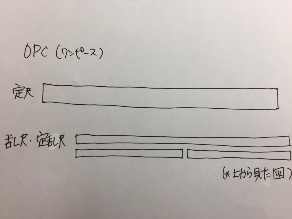 f:id:madokashiraishi:20180116011944j:plain