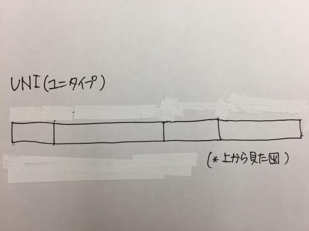 f:id:madokashiraishi:20180116012849j:plain
