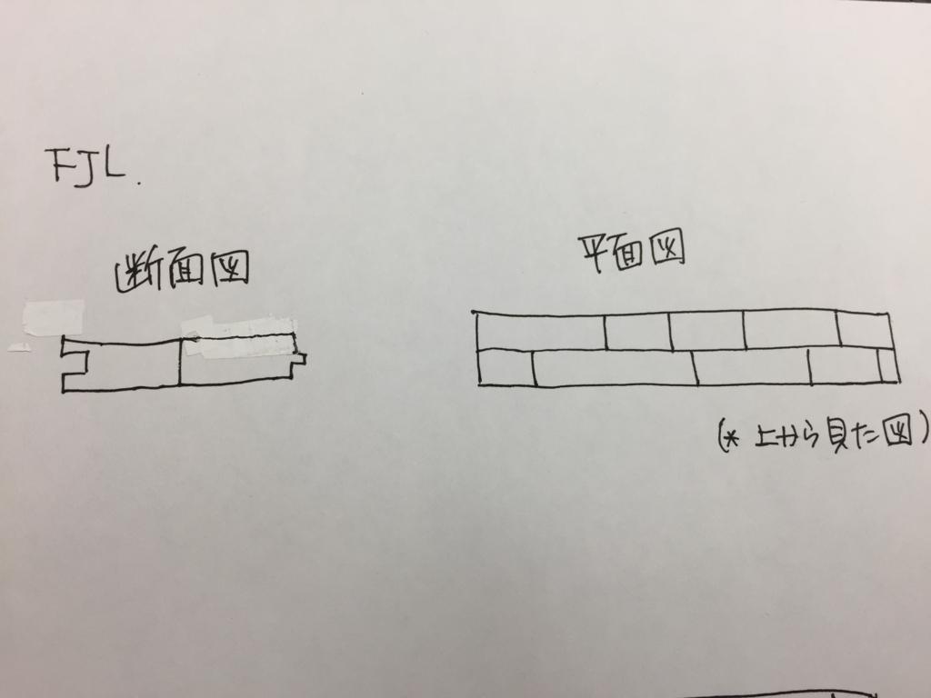 f:id:madokashiraishi:20180116013547j:plain