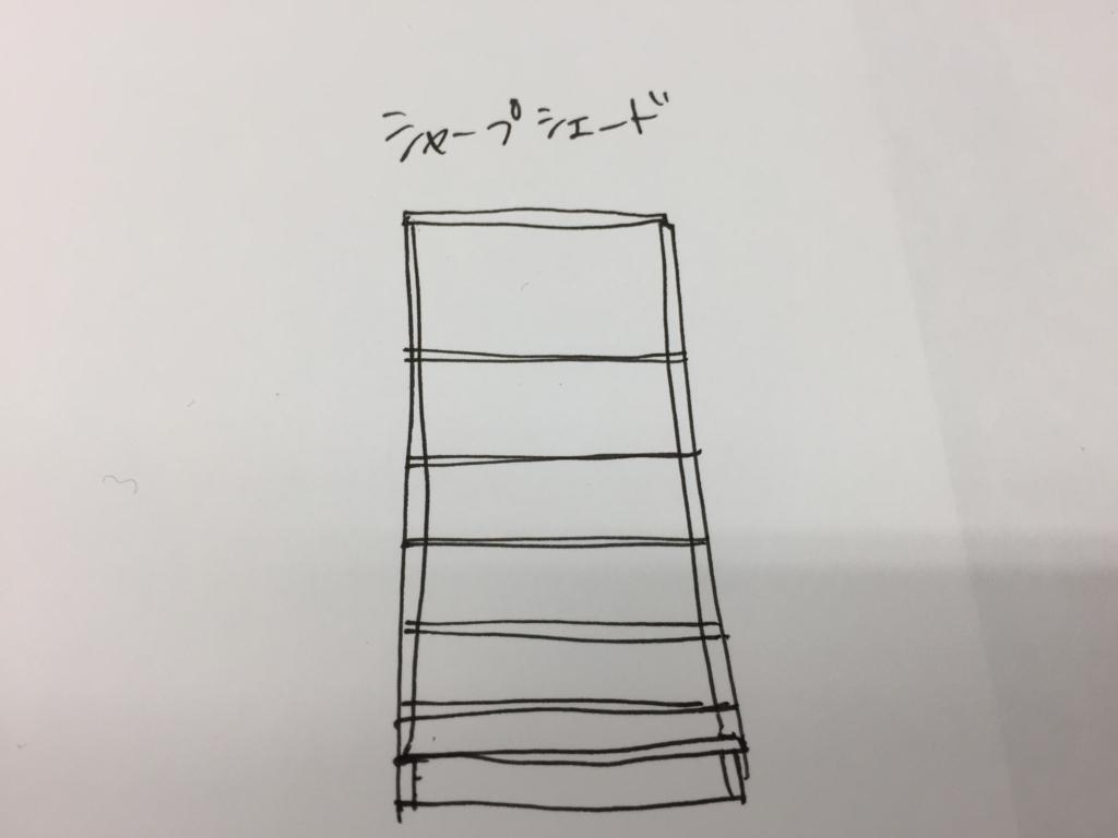 f:id:madokashiraishi:20180304192343j:plain
