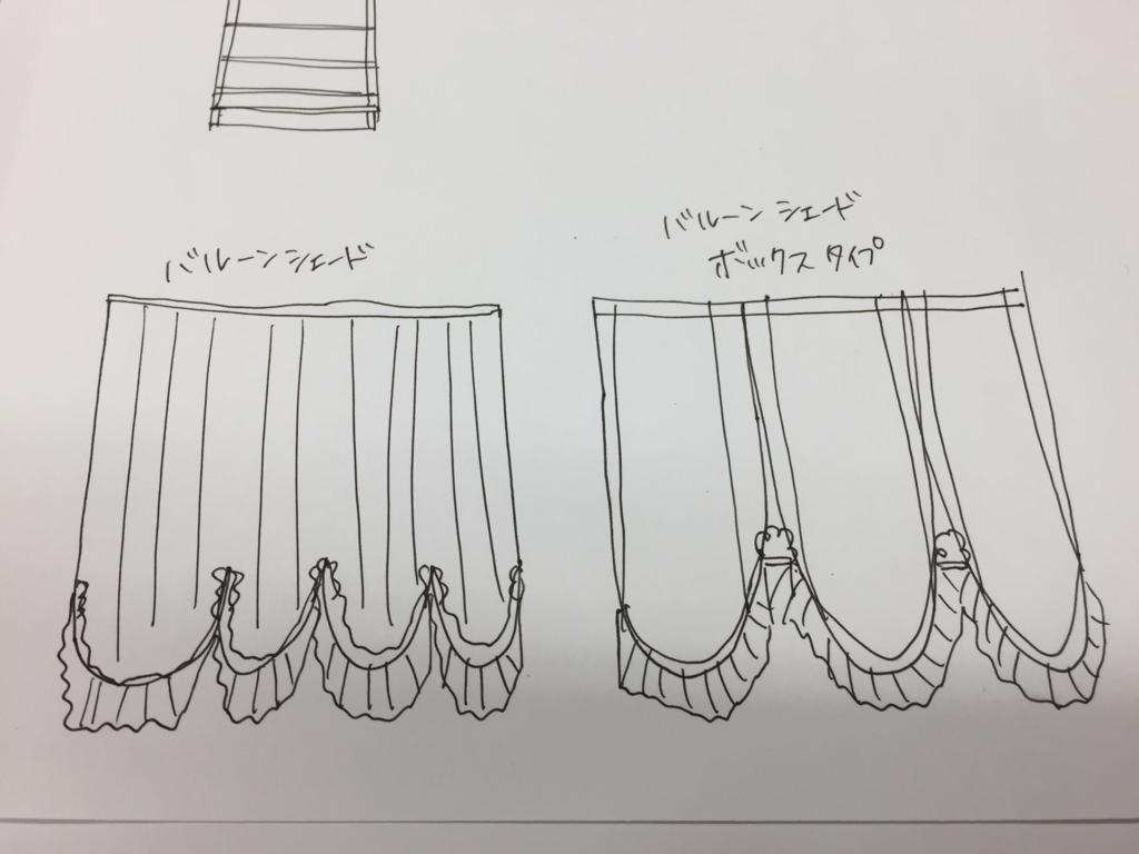 f:id:madokashiraishi:20180304192503j:plain
