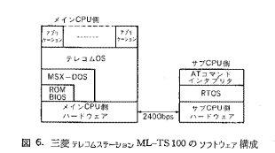 f:id:madscient:20170419154130j:plain