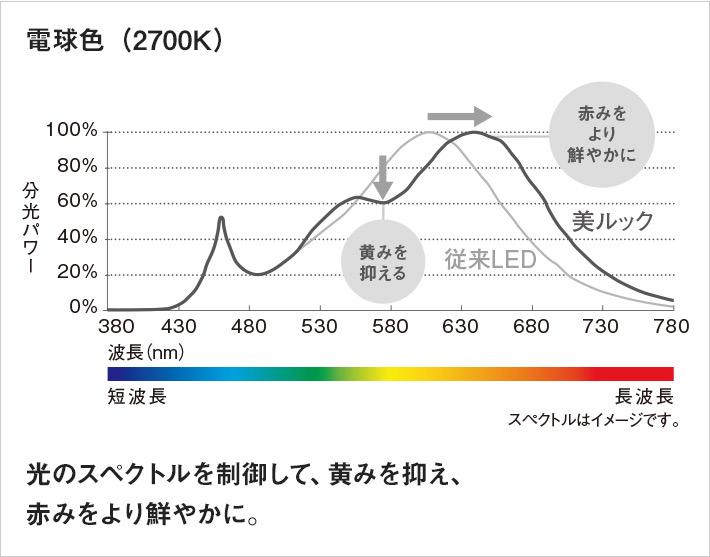 f:id:mae3:20200418112225j:plain