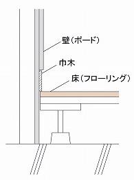 f:id:mae3:20200508210052j:plain