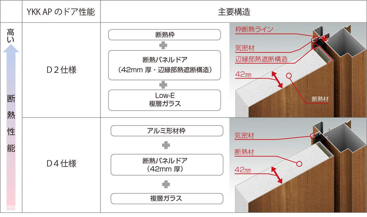 f:id:mae3:20200523152748p:plain