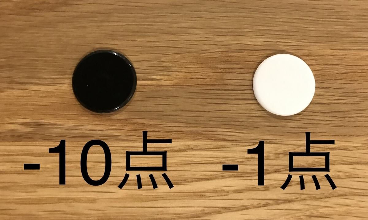 f:id:mae3:20200531220654j:plain