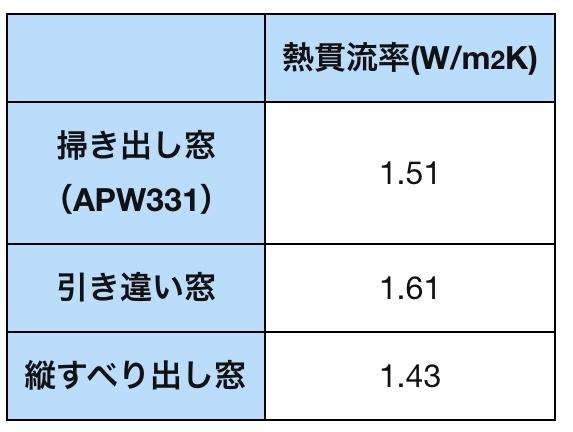 f:id:mae3:20210220221016j:plain