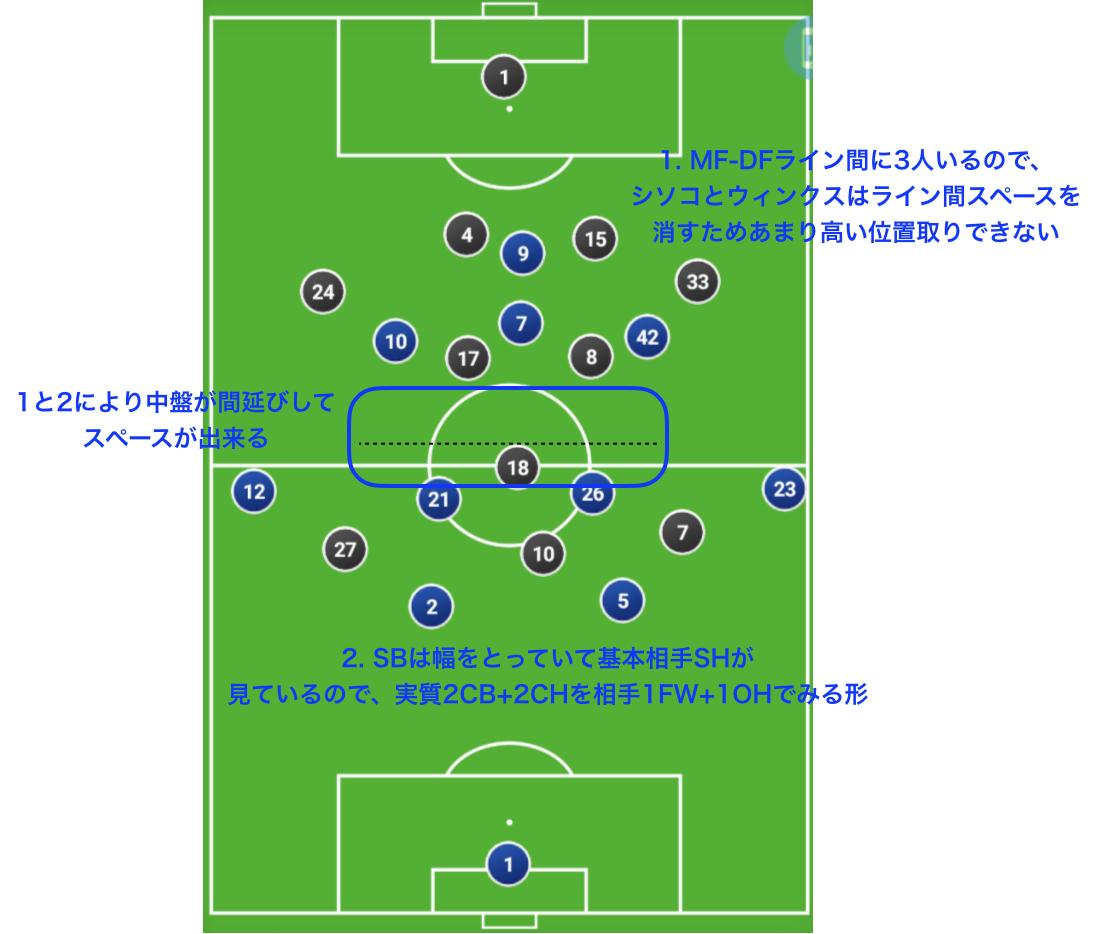 f:id:maedanoma:20200710014939p:plain