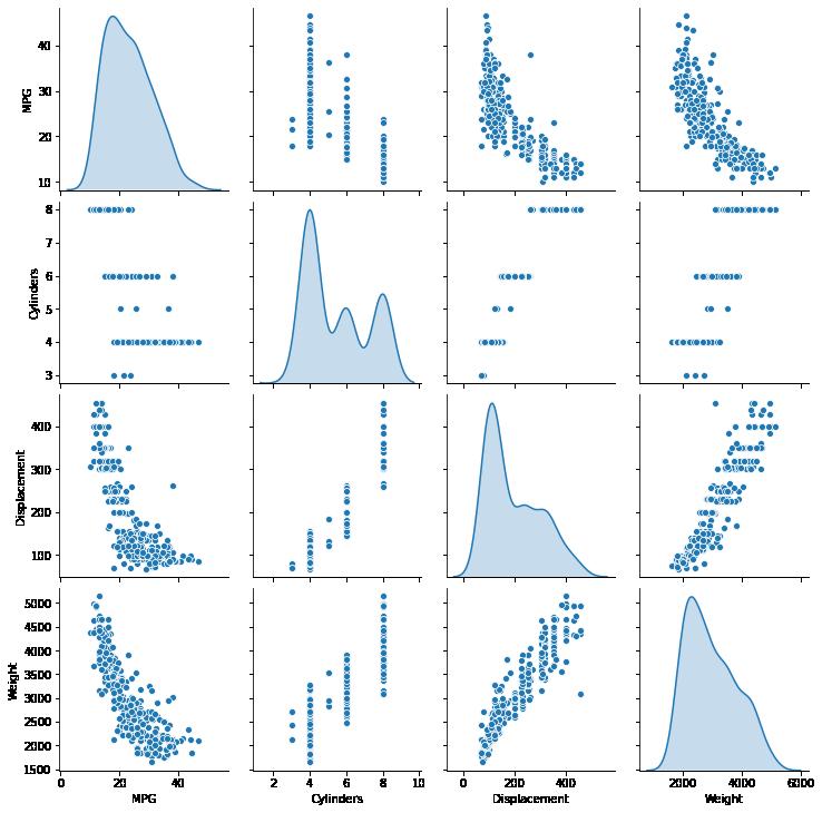 訓練用セットのいくつかの列の組み合わせの同時分布