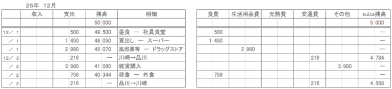 f:id:maegamix:20141205111949p:plain