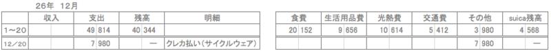 f:id:maegamix:20150101204946p:plain