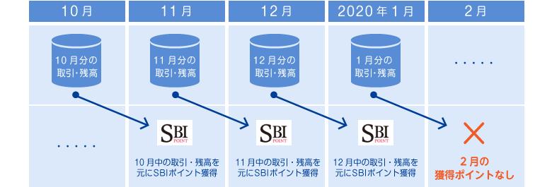 f:id:maegamix:20200104083726p:plain