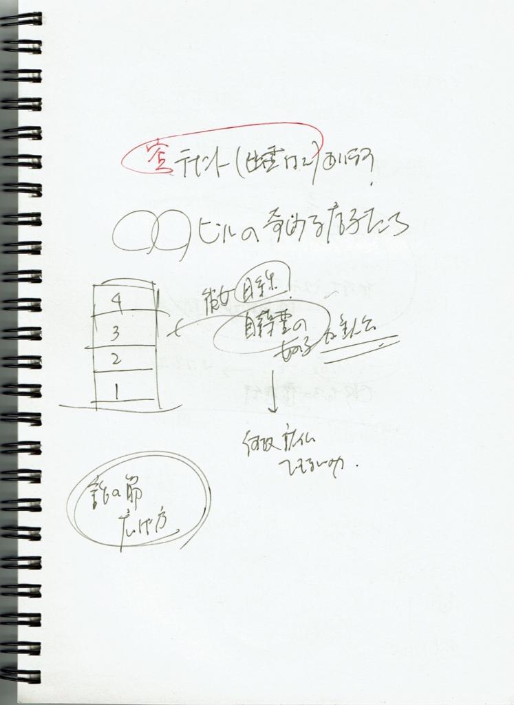 f:id:maehara63:20170503095834j:plain