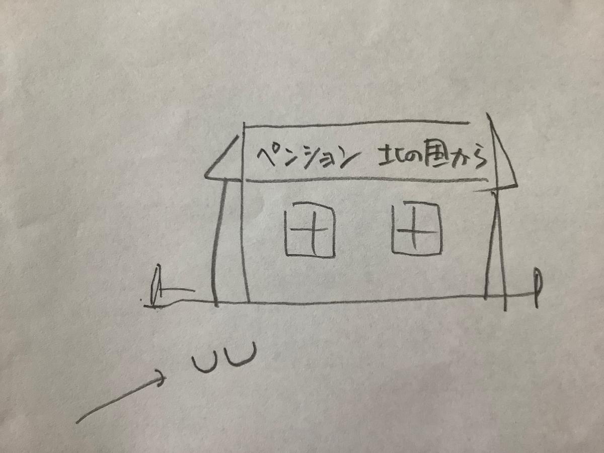 f:id:maehara63:20200115151600j:plain