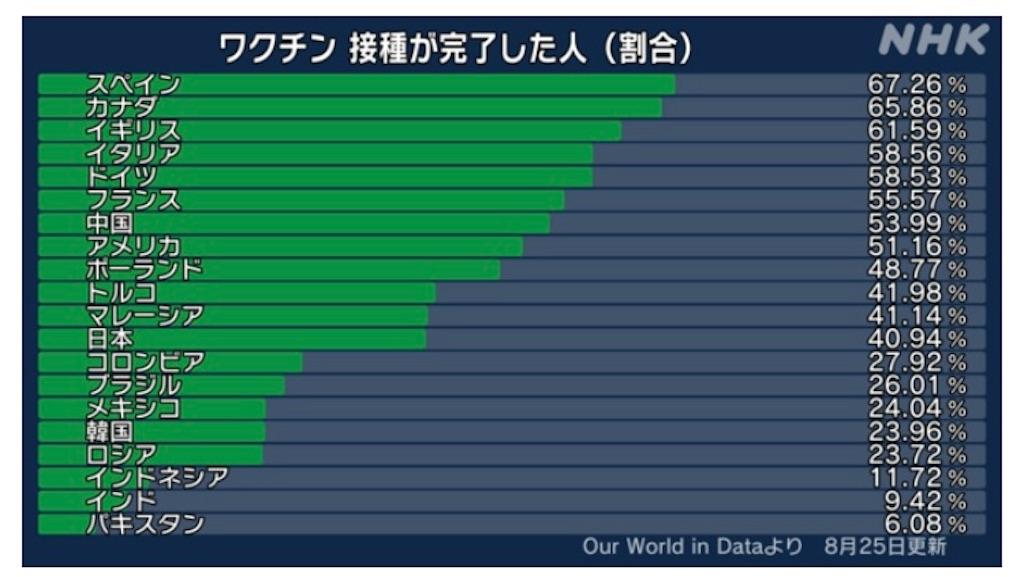 f:id:maejii:20210825215333j:image