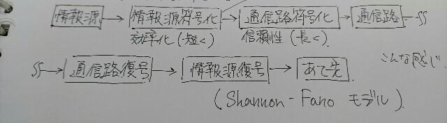 f:id:maekawa_yoshimiki_1119:20170415004929j:image