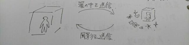 f:id:maekawa_yoshimiki_1119:20170415014722j:image