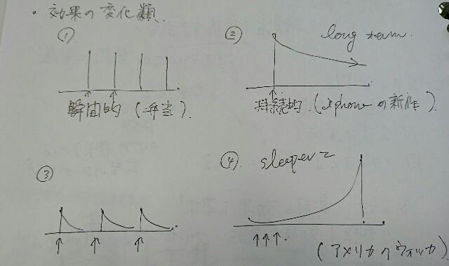 f:id:maekawa_yoshimiki_1119:20170419140033j:image